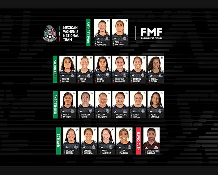 Selección Mexicana Femenil lista para Juegos Panamericanos - Jul 25, 2019