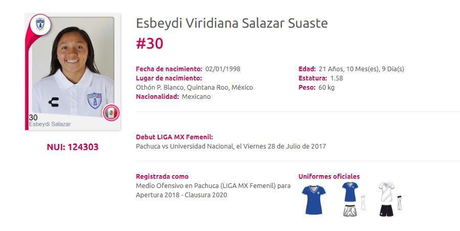 Doble campeona de goleo al cierre del torneo de la Liga MX Femenil - Nov 12, 2019