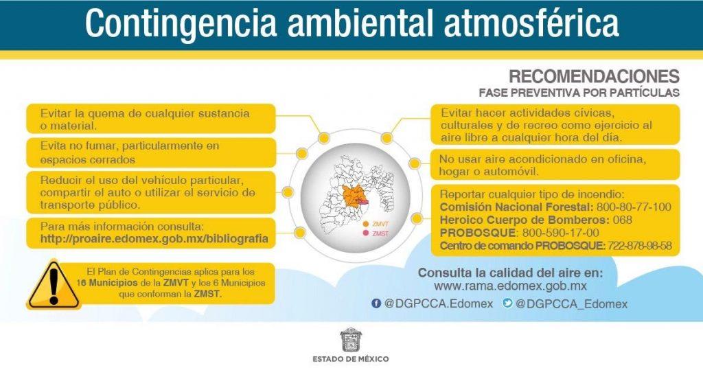 El gobierno del Estado activa Fase Preventiva de Contingencia Ambiental Atmosférica - Abr 23, 2021