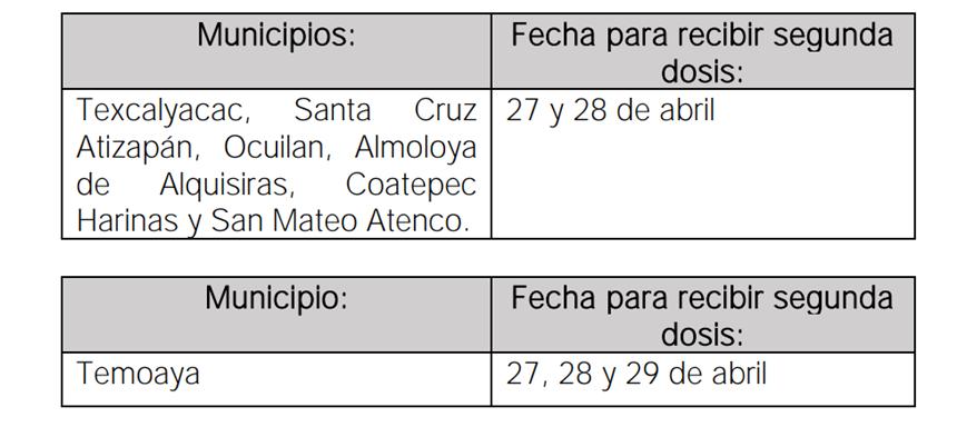 Siguen ocho municipios en vacunación de segunda dosis contra COVID - Abr 25, 2021
