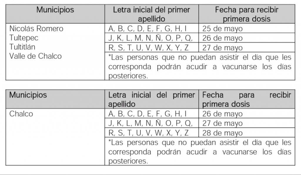 Primera dosis de vacuna Covid-19 llegará a 11 municipios del EdoMéx - May 23, 2021
