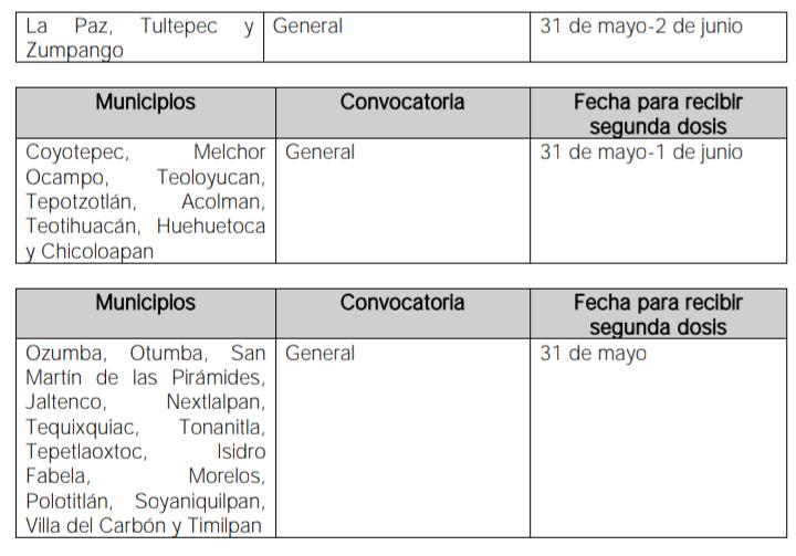 Aplicarán segunda dosis contra Covid a adultos mayores de 26 municipios - May 29, 2021