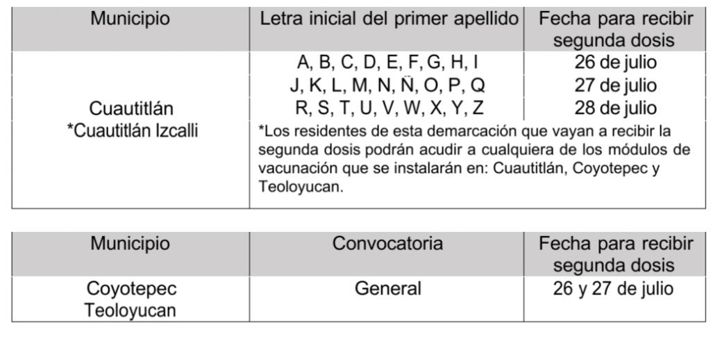 Aplicarán segunda dosis contra Covid a mayores de 40 en 20 municipios - Jul 24, 2021